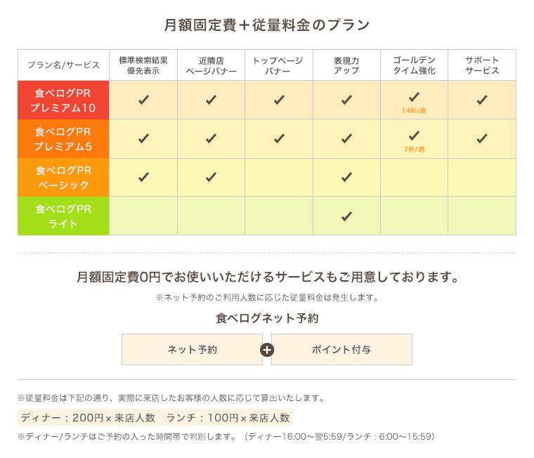 サービスプランイメージ