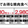 焼肉×ホルモン 武蔵関 ひゃくてん - メイン写真: