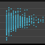 統計処理で浮かび上がった食べログランキングでは探せない岡山レビュアーに人気のお店10選