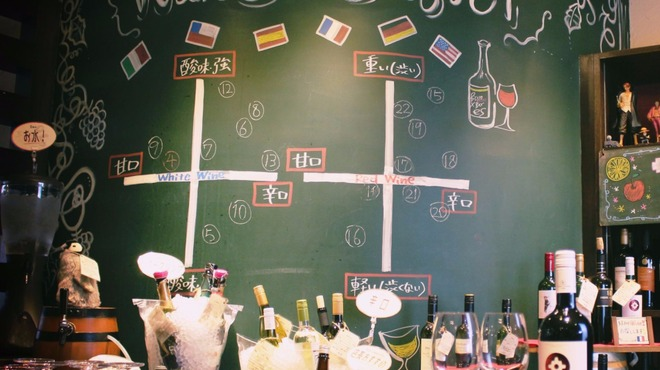 Bistro&Bar es - メイン写真: