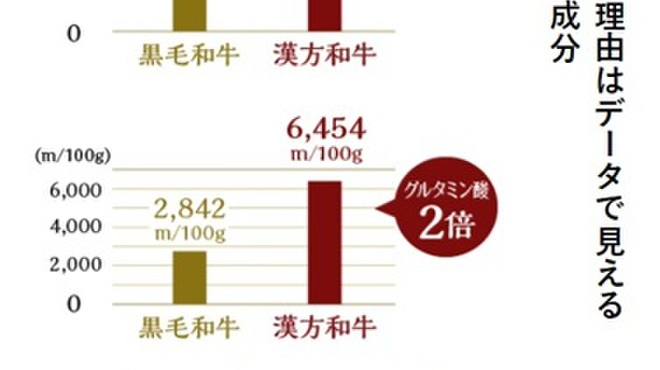 LIFEMALL shibuya チーズフォンデュ専門店 - メイン写真: