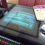 かかし - その他写真:麻雀のテーブルゲームw