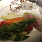 アトリエ森本ゼックス - そのままでもおいしい野菜