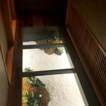 菜な - ガラスの床