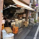 田川商店 - 看板が見当たらない?