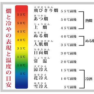 【温度で変わる味わい】日本酒の楽しみ方が広がります