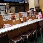 市場のめしや まんまる食堂 -