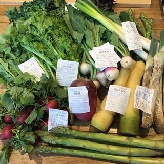 静岡県産オーガニック野菜&南信州直送の有機野菜。