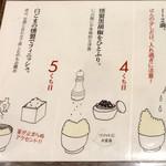 煙事 - 卵かけご飯の食べ方②