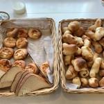 ペンション ちろりあんはっと - 料理写真:2019/04 朝食の手作りパン