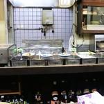 江戸堀 - 他を食べたらもっと旨かったかも選択ミスか