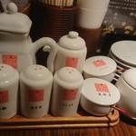 四川辣麺 -