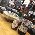 丹倉 - タバスコも大瓶ですぞぉ( →_→)ジロ!