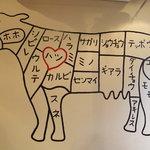 """焼肉 Takeyan - 内観写真:これは、""""メニュー""""では、ありません。"""