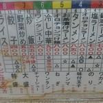 Hokkaidouramenrairaiken - 予想の店舗名は、昔と変わりましたね