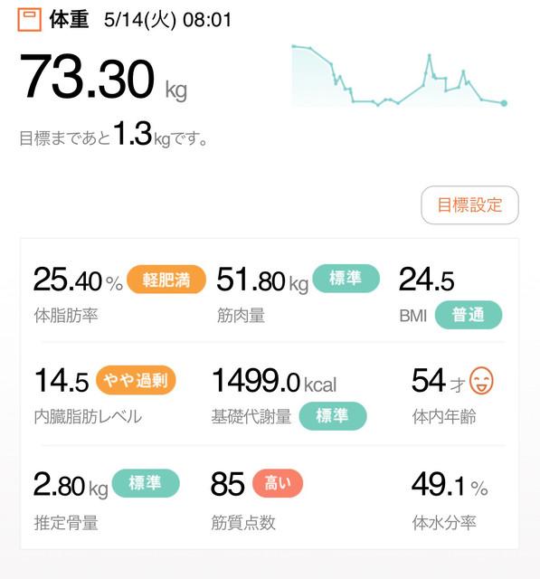 661308922996 skyscraperさんのマイ☆ベストレストラン 2017 [食べログ]