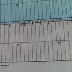 中華そば麦右衛門 - JR網干駅(バス)日祝の時刻表