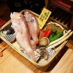 中俣酒造本店 銀座 茂助 - 本日の食材