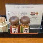 石挽蕎麦 いちい -