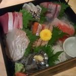 俺の魚を食ってみろ!! 神田本店