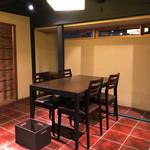 Furuta - テーブル('19.2月下旬)
