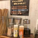 麺匠 釜善 - 麺量の説明