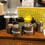 横浜新家系豚骨らーめん まくり家 -