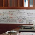四川火鍋専門店 みやま - 火鍋についてのあれこれ