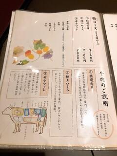 しゃぶしゃぶ・鋤焼・虎河豚 的山 -