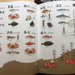 111614638 - 港で獲れる鮮魚紹介