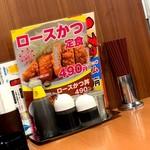 焼鳥日高  - 料理写真: