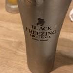 にくと酒とACT -