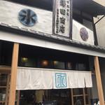 澤田商店 - 外観