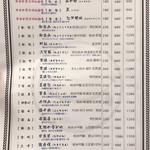 日本酒商店 YODARE - メニュー(今日の日本酒)