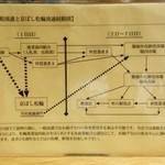 京ばし松輪 - 松輪港直送のアジを使用