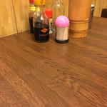 竹の家 - 料理写真: