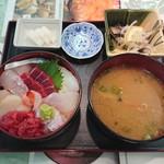 新潟本町 鈴木鮮魚 - 前回の海鮮丼
