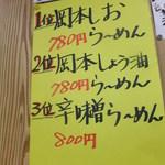 ラーメン 菅家 - 人気順位 【 2012年2月 】