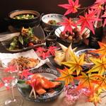 国分寺わだつみ - とある日のコース(秋)