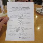 116440627 - 「ぶどうのパフェ」の品種構造図