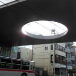なかむら屋 - 駅前に時空を超える大きな穴???w