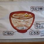 118393069 - 豊橋カレーうどんの解剖図