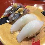 市場 いちばん寿司 -