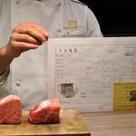 神戸炉釜工房 - お肉と登記証