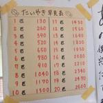 たいやき 藤助 - 金額早見表 【 2012年3月 】