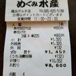 立飲み寿司 三浦三崎港 めぐみ水産 - レシート。