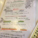 フルーツパーラーフクナガ - 今日のおすすめメニュー ぶどうのパフェは完売