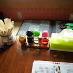 四川料理 江湖 - テーブルの上。