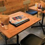 イル フロッグス - テーブル