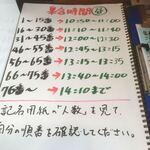 つけ麺 舞 - 県内屈指の人気店さん